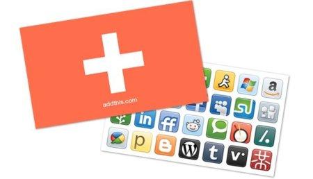 Cinco plugins para Wordpress para compartir contenidos en redes sociales (AddThis)