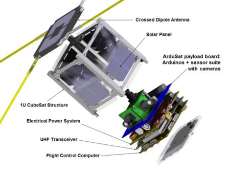 ArduSat, quiere llevar Arduino hasta el espacio