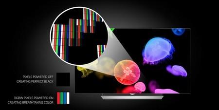OLED vs LCD, altavoces, canales TDT, home cinema y más: lo mejor de la semana