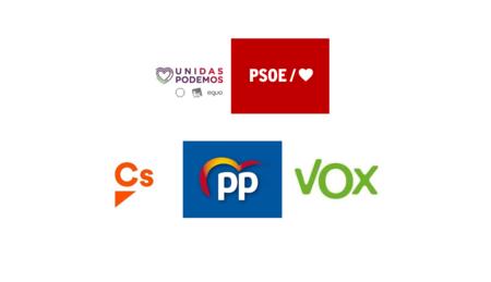 Los partidos políticos ante las urnas ¿cuáles son sus banderas económicas?