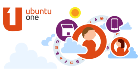 Ten todos tus archivos en la nube con Ubuntu One