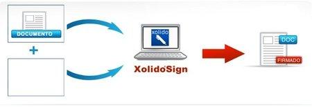 XolidoSign sencilla opción para la firma electrónica