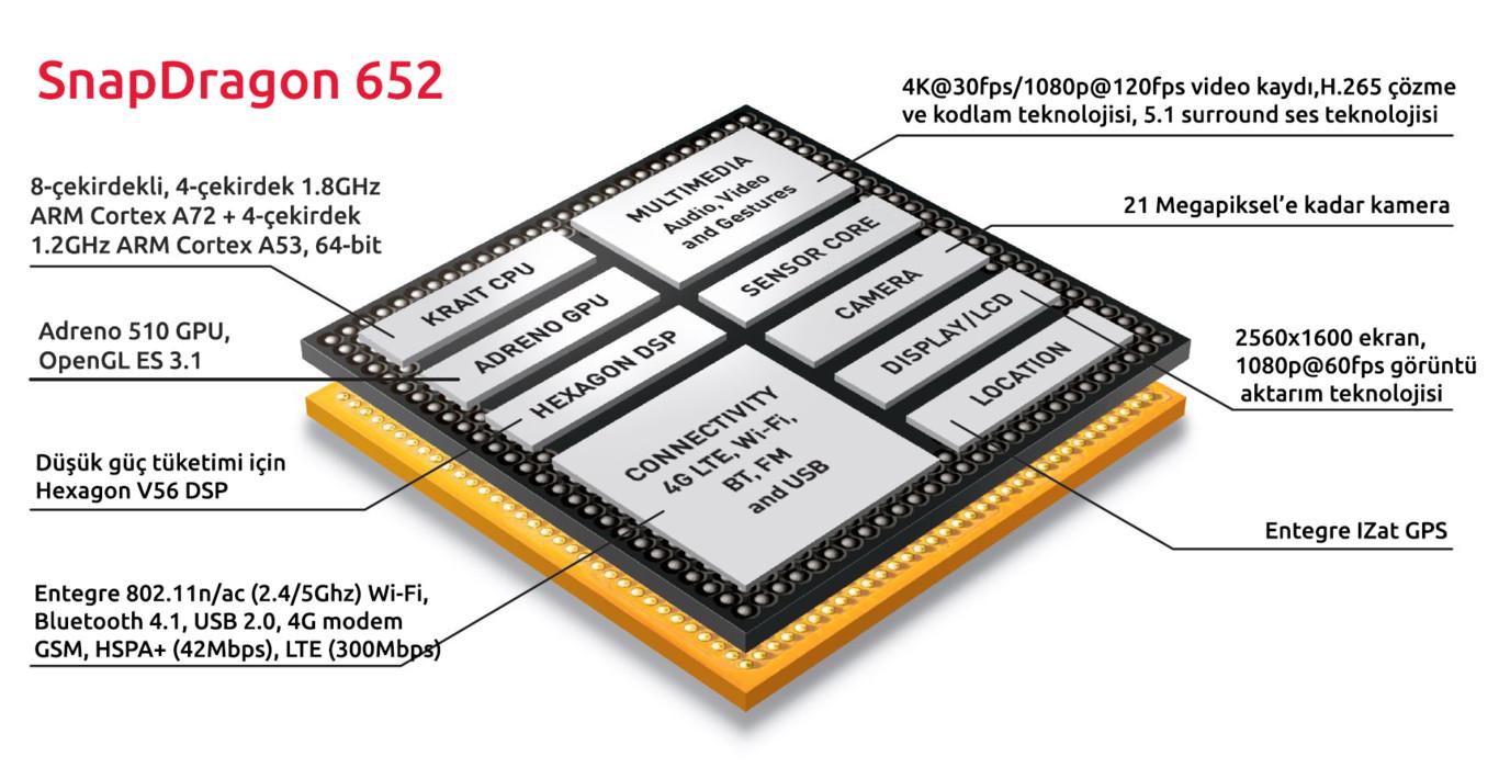 Así es el cerebro que ha creado Qualcomm para la 'super gama media': Snapdragon 652