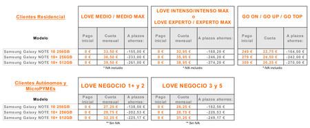 Precios Note 10 Orange