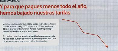 Vodafone afirma que han bajado los precios... en los últimos años