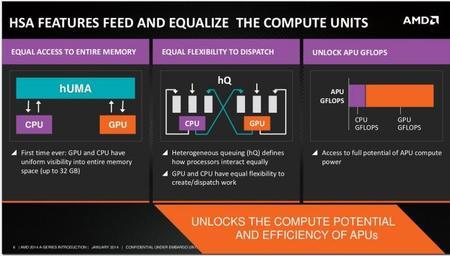 AMD_Kaveri_APU_HSA_Compute_Cores