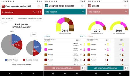 Elecciones 28a
