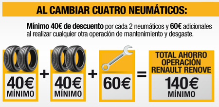Promoción Renault de cambio de neumáticos