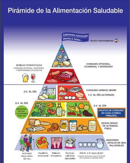 piramide-alimentacion
