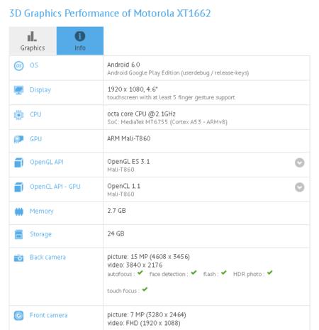 Moto X 2016 Benchmark