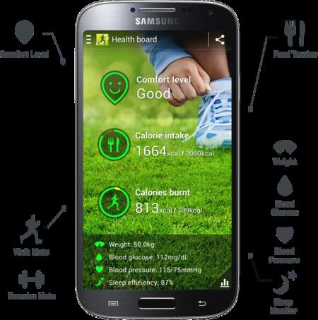 Galaxy S5 con S Health