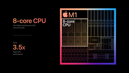Apple M1 Chip ocho Core Cpu Chart 11102020