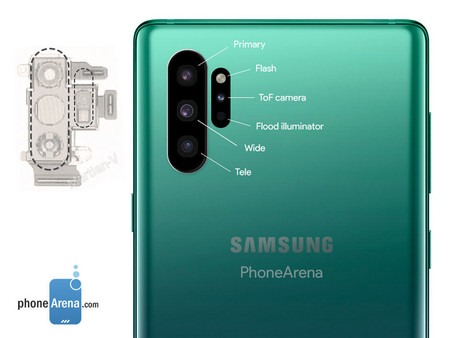 Samsung Galaxy Note 10 Render 05