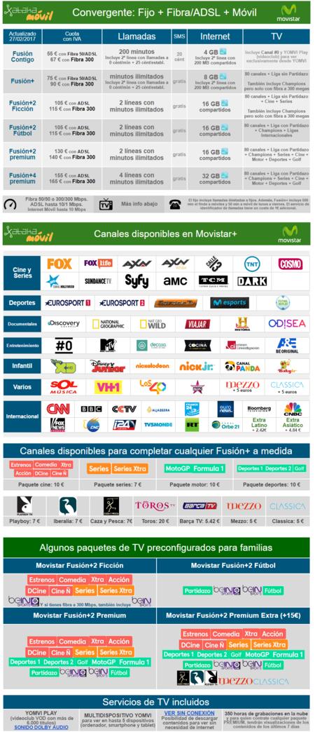 Tarifas Movistar Fusion Marzo 2017