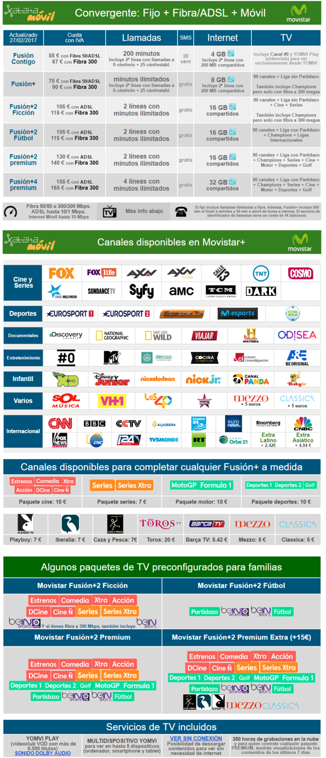 Tarifas Movistar™ Fusion Marzo 2017