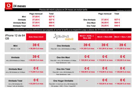 Precios Iphone 12 De 64 Gb A Plazos Con Tarifas Vodafone