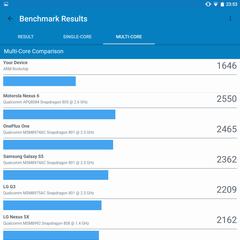 Foto 23 de 28 de la galería haier-pad-971-benchmarks en Xataka Android