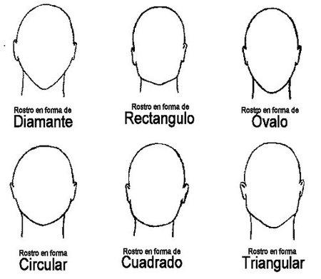 Cortes de pelo hombre 2009: formas cara