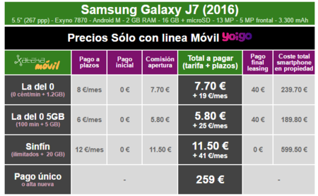 Precios Samsung Galaxy J7 2016 Con Tarifas Yoigo