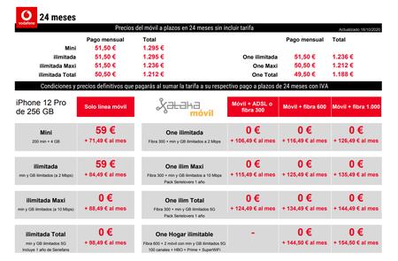 Precios Iphone 12 Pro De 256 Gb A Plazos Con Tarifas Vodafone