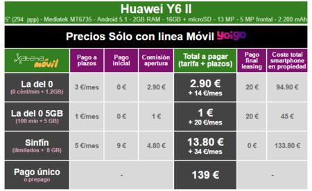 Precios Huawei Y6 Ii Compact Con Tarifas Yoigo