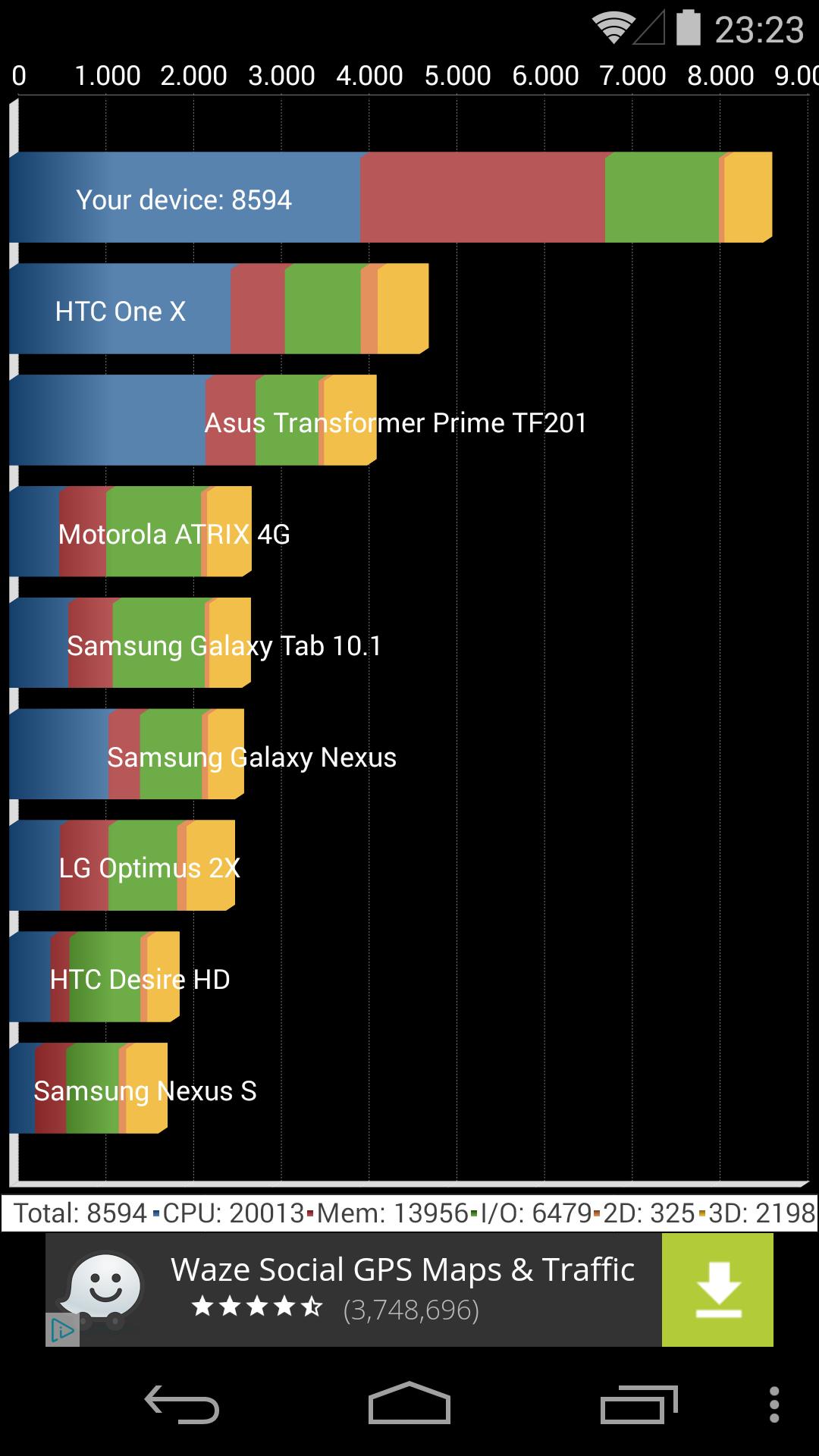 Foto de Benchmarks Nexus 5 Android 4.4.4 (7/37)