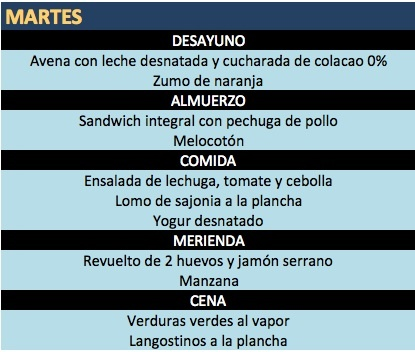 la mejor dieta para adelgazar peso a peso colombiano