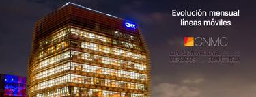 Los OMV independientes volvieron a liderar en febrero la ganancia neta de líneas móviles