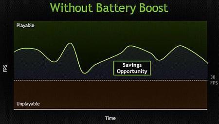 Geforce Gtx 900m Batteryboost