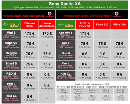 Precios Sony Xperia Xa Con Tarifas Vodafone