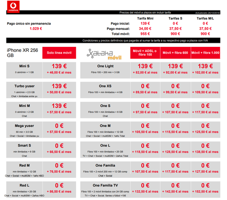 Precios Iphone Xr 256gb Con Tarifas Vodafone