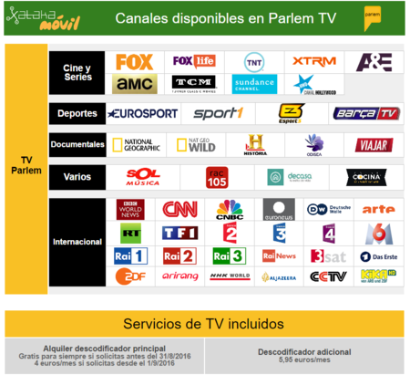 Canales Television Parlem Tv