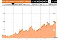 Prima de riesgo acerca a España al peligro de la exclusión financiera