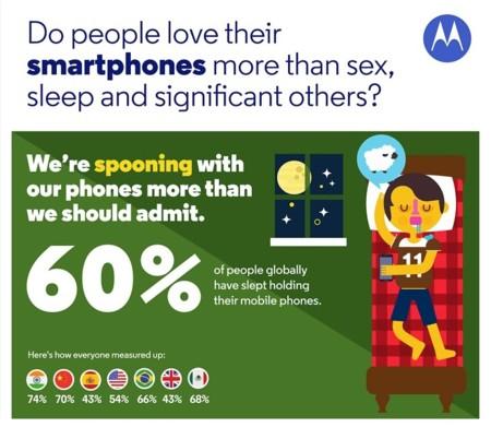 Así es nuestra relación con los smartphones según un estudio de Motorola