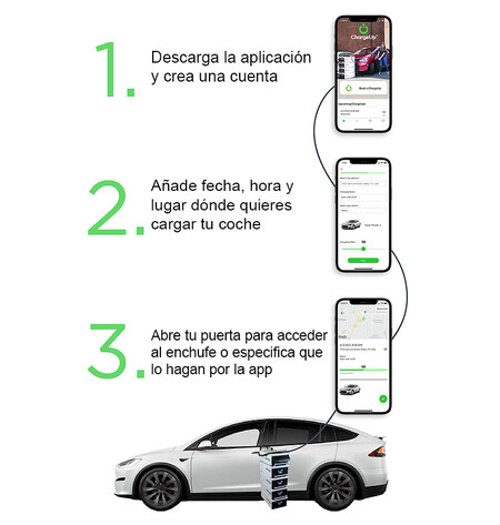 Chargeup Infographics 15