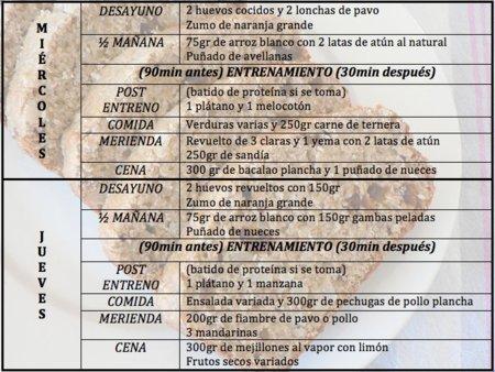 Dieta keto paleo menu 3