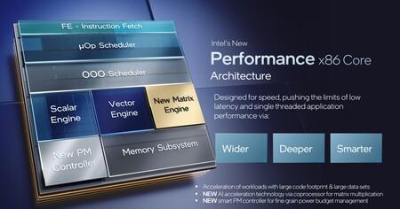 Intel Alder Lake Detalles Lanzamiento 3