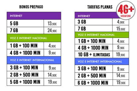 Nuevos Precios Hits 4G