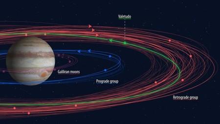Jupiter Moon Orbits 630x354