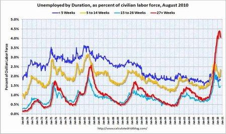 El fracaso de las políticas monetarias y los bancos centrales