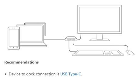 Ya es oficial: los teléfonos con Windows 10 tendrán soporte para conectarse a un dock