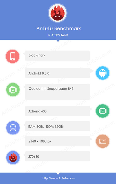 Xiaomi Black Shark Antutu Leak