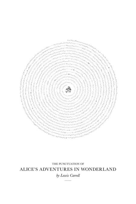 Alice In Wonderland Large