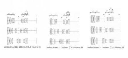 Patente estabilización híbrida Canon