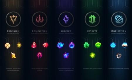 Riot quiere modificar algunas runas reforjadas del League of Legends para el próximo año