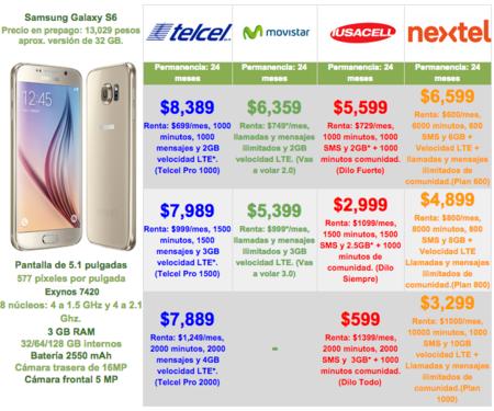 Comparativa Galaxy S6