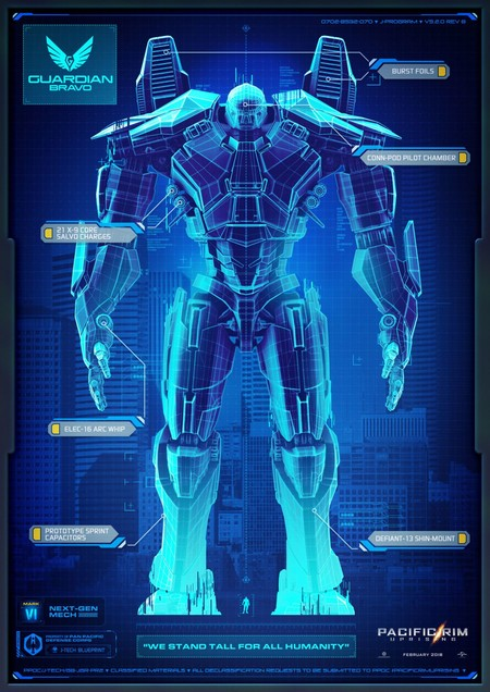 Pacific Rim Uprising Mechas 5
