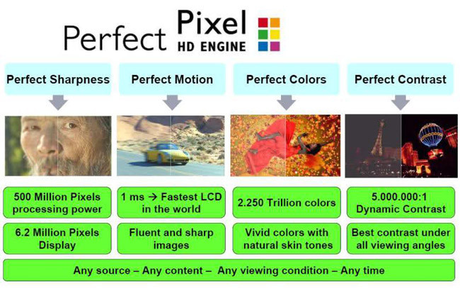 Perfect Pixel HD