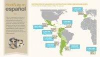 HootSuite, la aplicación web para gestión profesional de redes sociales, ahora en español