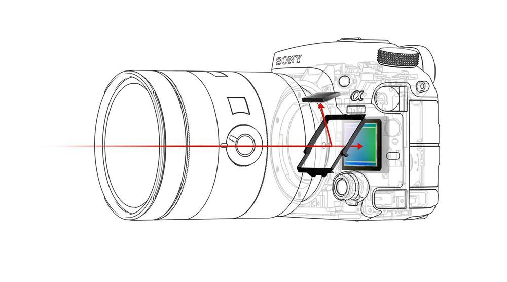 Sony Deteccion Fase